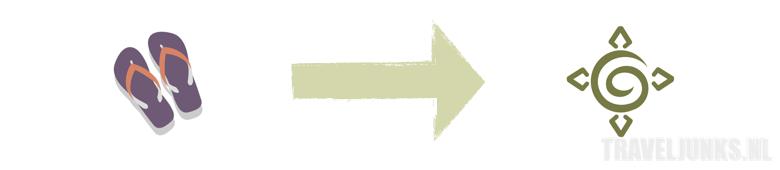 flip flop kompas